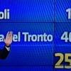 #Terremoto, La Conta Dei Morti di Bruno Vespa Fa Flop in TV. I Telespettatori Lo Abbandonano