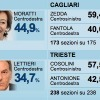 Elezioni 2011: l'aria che cambia dopo la pioggia, la sinistra esce vincente