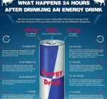 Energy Drink Cosa Ti Succede Dopo Averli Bevuti. Non Ti Piacerà Saperlo
