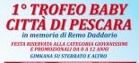 Domenica a Pescara gara in bici per tutti i bimbi fino a 12 anni