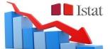 Istat rivede stime, deflazione a Ottobre Anche su mese calo dello 0,1%