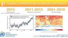 Immagini fornite dalla WMO