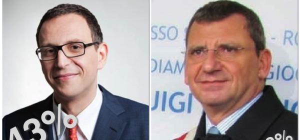 Marco Alessandrini e Luigi Albore Mascia