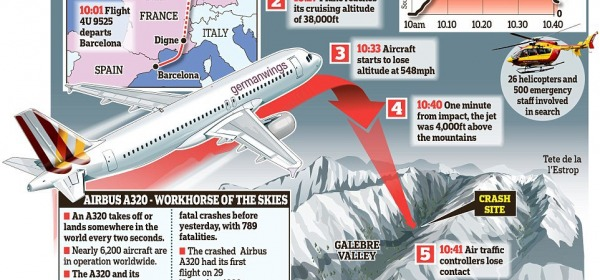 Germanwings abbattuto