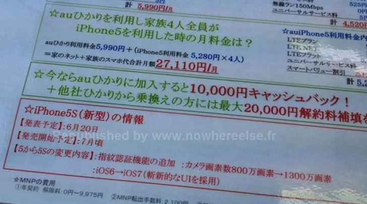 iPhone 5s documento