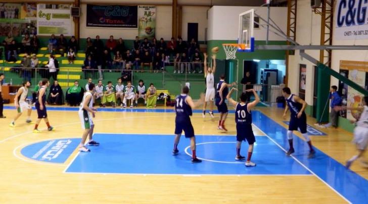 Magic Basket Chieti-We're Ortona