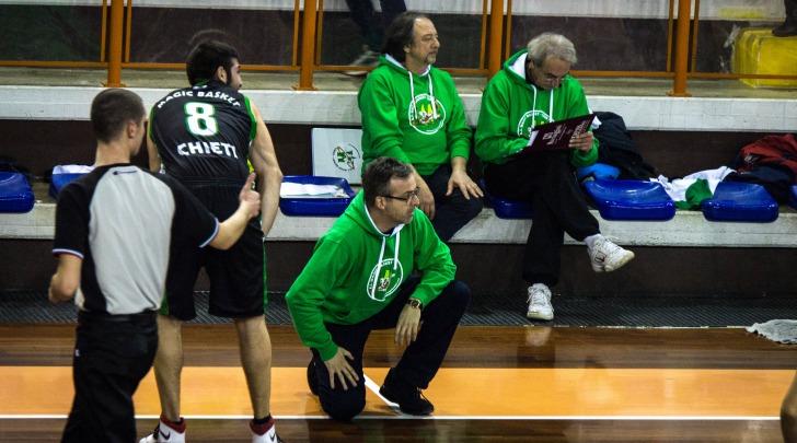Magic Basket Chieti