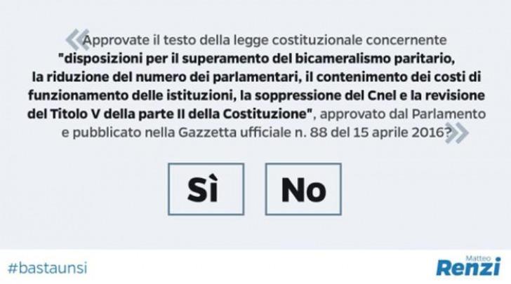 La scheda per il voto al referendum del 4 dicembre 2016