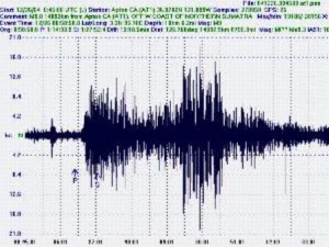 Terremoti. Il precursore sismico di Giampaolo Giuliani