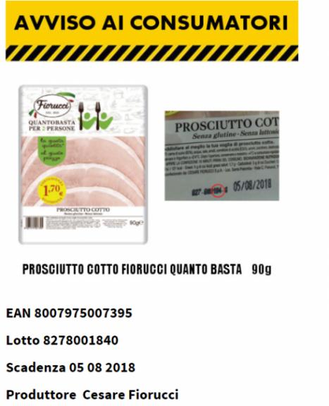 Listeria: richiamato lotto prosciutto cotto Fiorucci