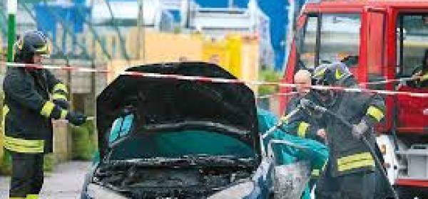 L'auto della tragedia di Rancitelli