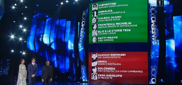 SANREMO 2016 - classifica seconda serata