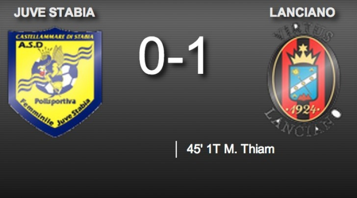 Juve Stabia Lanciano 0-1