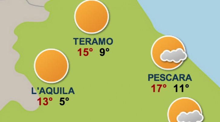 Tempo in Abruzzo