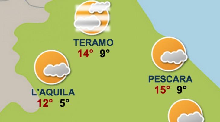 Meteo, instabilità Abruzzo