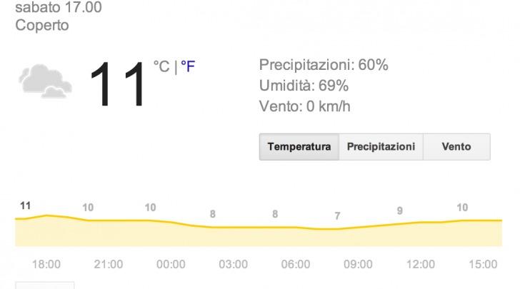 Maltempo Abruzzo